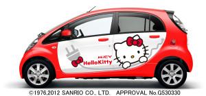 hello_kitty_Red_White
