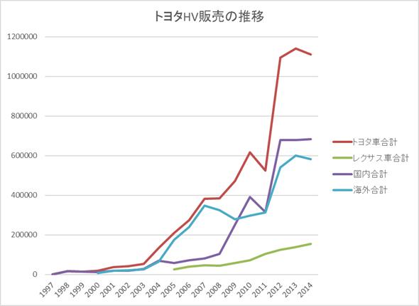 20150821_hybridsales_jp_28430_image002