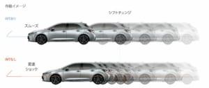 6MT搭載のトヨタ カローラ スポーツ