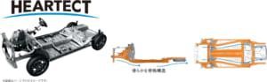 Suzuki X-BEE